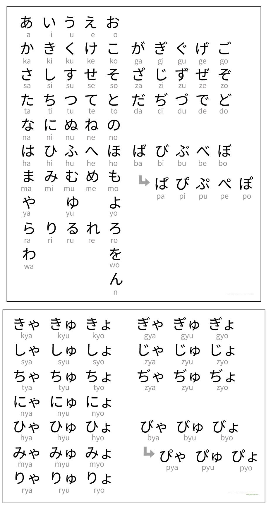 ニホンゴ - 「外」からみた日本語 – | WEB JAPANESE BOOKS